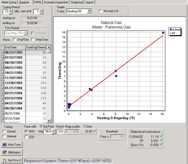 Kudler's Data Table Analysis