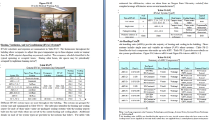 Facility Summary: A description of the building and its energy consuming equipment