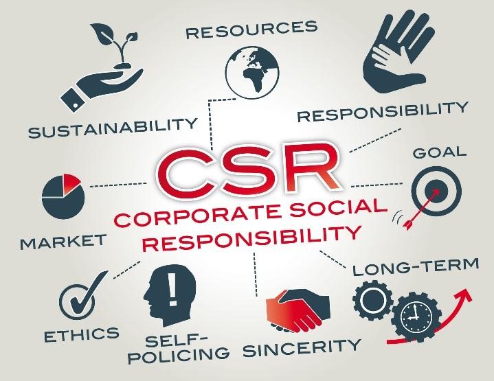 Global Reporting Initiative.CSR