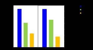Palo Alto Graph