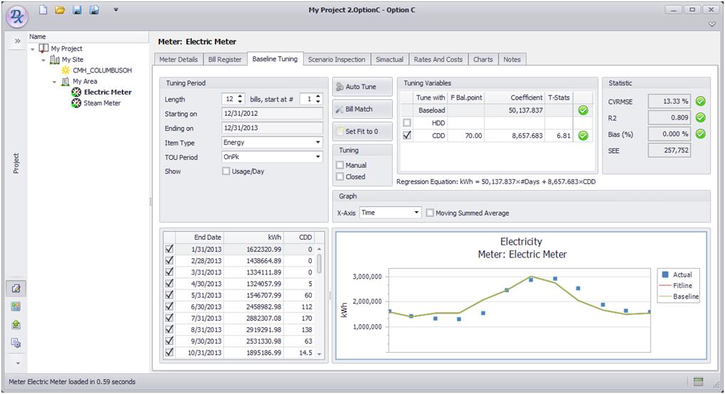 Option C Measurement & Verification System Feature Tour | Abraxas