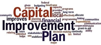 Capital Plan.Wordle
