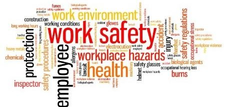 Workplace Safety.Wordle